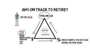 Am I on Track to Retire