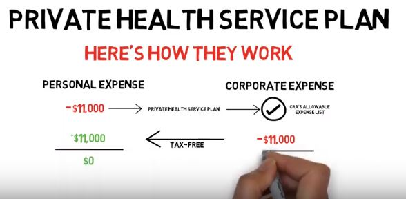 Private Health Service Plan
